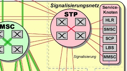 Karsten Nohl hat das GPRS-Netz gehackt.