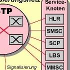 Hacking: GPRS-Daten entschlüsselt und abgehört