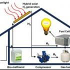 Saubere Energie: Solaranlage produziert Wasserstoff für Brennstoffzelle