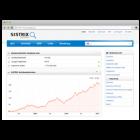 Panda: Google straft Ciao, Gutefrage und Dooyoo ab