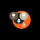 SmartOS: Modernes Betriebssystem mit Zonen, ZFS, DTrace und KVM