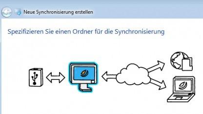 Dateisynchronisation mit True Image Home 2012