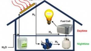 Solaranlage produziert Wasserstoff für die Brennstoffzelle