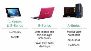 AMDs CPU-Serien und die Einsatzbereiche
