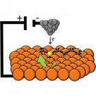 Rekordverdächtig: US-Wissenschaftler bauen Elektromotor aus einem Molekül
