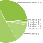Android-Verbreitung: Fast jedes dritte Android-Smartphone läuft mit Gingerbread