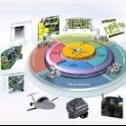 Right Hemisphere: SAP übernimmt Anbieter von 3D-Visualisierungssoftware