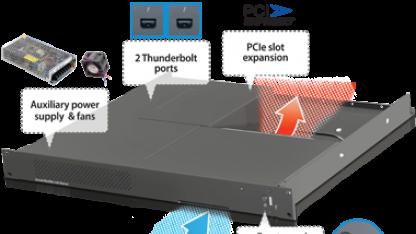Sonnest neues Mac-Mini-Rack mit PCIe-Steckplatz