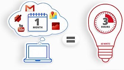 Der Energiebedarf pro Monat Google-Nutzung entspricht dem dreistündigen Betrieb einer 60-Watt-Glühlampe.