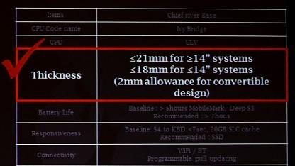 Ultrabook-Spezifikationen laut LGD