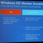 Windows 8: Alle Windows-7-Apps laufen unter Windows 8. Wirklich alle?