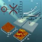 Lichtabsorption: Metamaterial ist dunkler als Schwarz