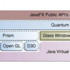 Java-GUI: Oracle übergibt JavaFX 2.0 an OpenJDK-Community