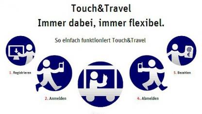 Touch & Travel: Smartphone-Ticketsystem der Bahn hat Sicherheitslücke