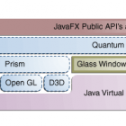 JavaFX: Details zum Open-Source-Projekt veröffentlicht