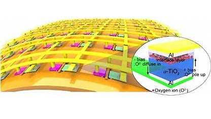 Struktur der Speicherzelle als RRAM
