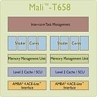 Grafik für Smartphones und Tablets: ARM kündigt Mali-T658 an