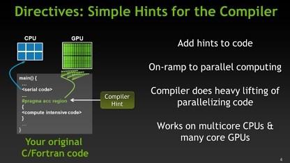 Der Compiler schlägt Parallelisierung auf der GPU vor.