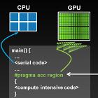 Open ACC: Code für CPUs und GPUs automatisch parallelisieren
