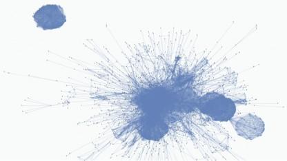Der Graph zeigt die Verbindungen zwischen Fedora-Paketen.