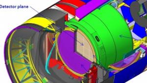 3,2 Gigapixel-Kamera im Large Synoptic Survey Telescope