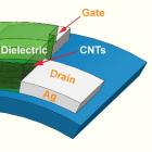 Nanotechnologie: Forscher drucken Elektronik zum Ansteuern von OLEDs
