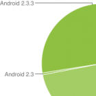 Android-Verbreitung: Gingerbread knackt die 50-Prozent-Marke