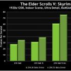 Geforce 290.53 Beta: Skyrim beschleunigt mit Nvidia-Beta-Treiber