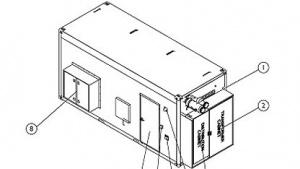 Pod mit Wasserversorung (1) und Transformator (2)