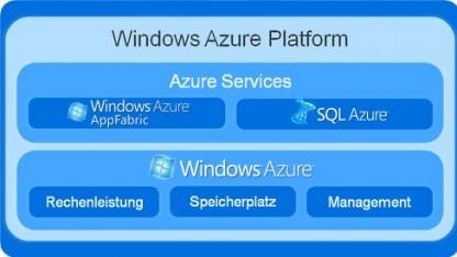 In Azure sollen sich künftig virtuelle Maschinen mit Linux installieren lassen.
