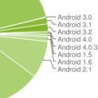 Android-Verbreitung: Ice Cream Sandwich auf 0,6 Prozent der Android-Geräte