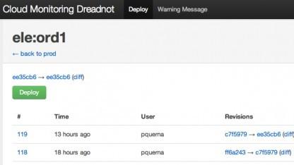 Dreadnot hilft bei der kontinuierlichen Integration von Updates in Rackspace-Clouds.