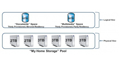 Storage Pools und Storage Spaces in Windows 8