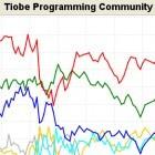 Tiobe Index: Objective-C mit höchster Steigerung