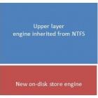 ReFS: Microsofts neues Dateisystem für Windows 8