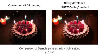 HDR-Aufnahme im Vergleich