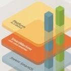 Risikokapital für Cloud-Anbieter Joyent