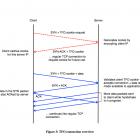 Weniger TCP-Round-Trips für schnellere Ladezeiten