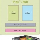 GPU: ARMs Mali erhält Open-Source-Treiber