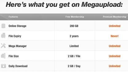 Dateilimits bei Megaupload