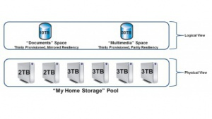 Storage Pools und Storage Spaces in Windows 8
