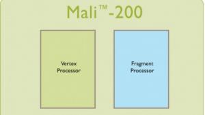 Die Prozessorarchitektur der Mail-GPU von ARM
