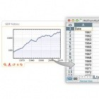 Wolfram Alpha Pro: Rohdaten, Datenanalysen und mehr Interaktivität