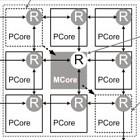 Chinesischer Forschungschip: 16-Core-CPU mit Message Passing