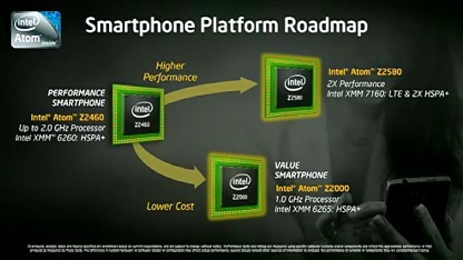 Intels Roadmap für Smartphone-Atoms