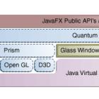 RIA-Frameworks: JavaFX 1.x wird nicht mehr weitergepflegt