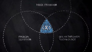 Solve for X: Google sucht Ideen, die wie Science-Fiction klingen
