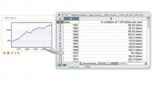 Neue Möglichkeiten zur Dateneingabe, -ausgabe und Analyse