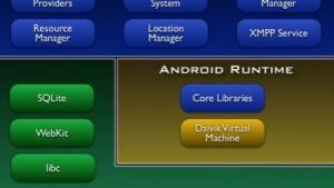 Oracle verzichtet auf ein weiteres Patent im Streit um die Dalvik Virtual Machine.