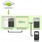 Android: MIT stellt Werkzeug zur App-Entwicklung bereit